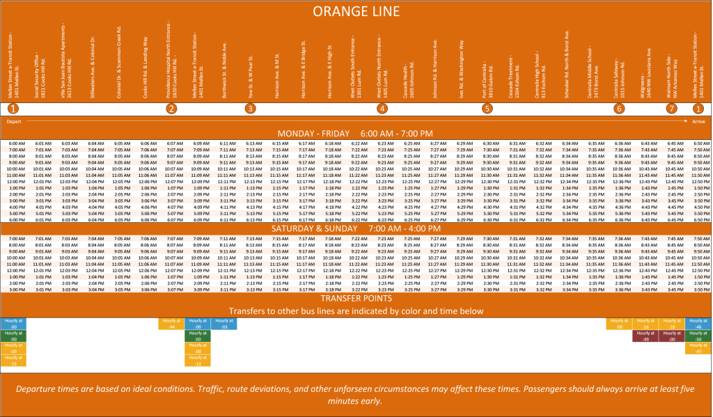 This image has an empty alt attribute; its file name is Orange-3-1024x599.png